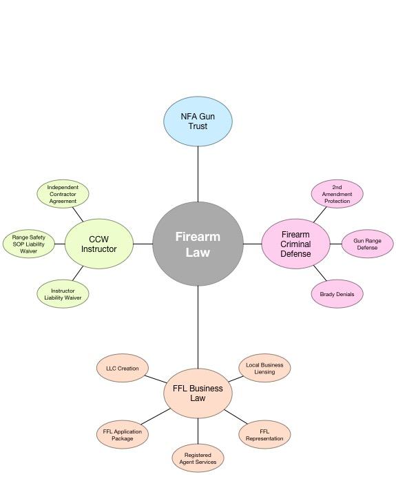 firearm-law